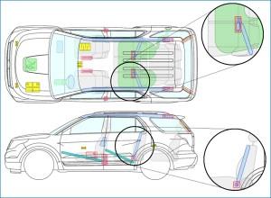CRS Rettungskarte des Ford Explorers mit Gurtairbag