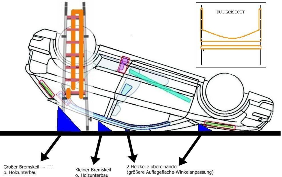 fahrzeug sicherung mit steckleiterteilen technische. Black Bedroom Furniture Sets. Home Design Ideas