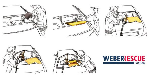 Anleitung von WEBER RESCUE Systems zum Tunneln